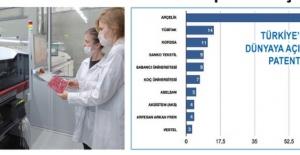 Aksistem (AKS) Elektromekanik'ten uluslararası patent başarısı